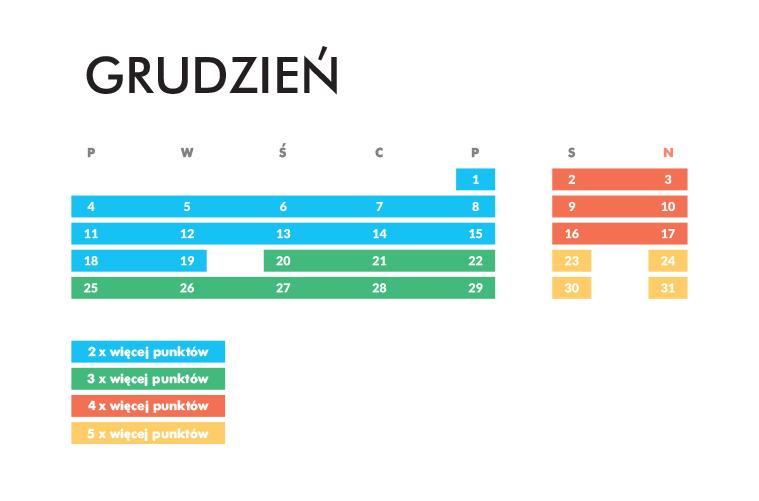 kalendarz dodatkowych punktow w strefie aktywnych Jobman Group